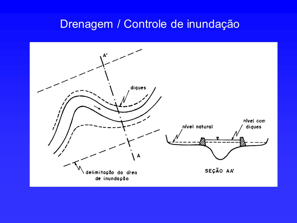 Drenagem / Controle de inundação