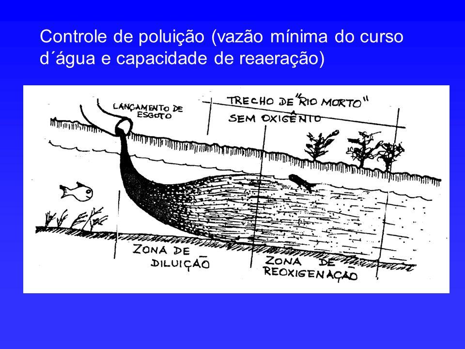 Controle de poluição (vazão mínima do curso d´água e capacidade de reaeração)