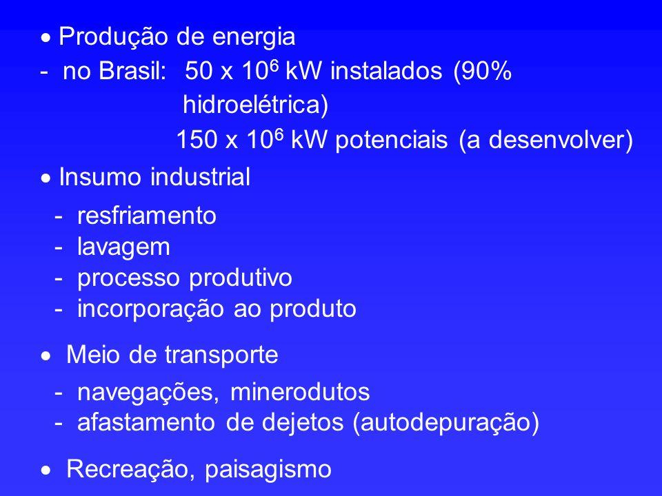  Produção de energia - no Brasil: 50 x 106 kW instalados (90% hidroelétrica) 150 x 106 kW potenciais (a desenvolver)