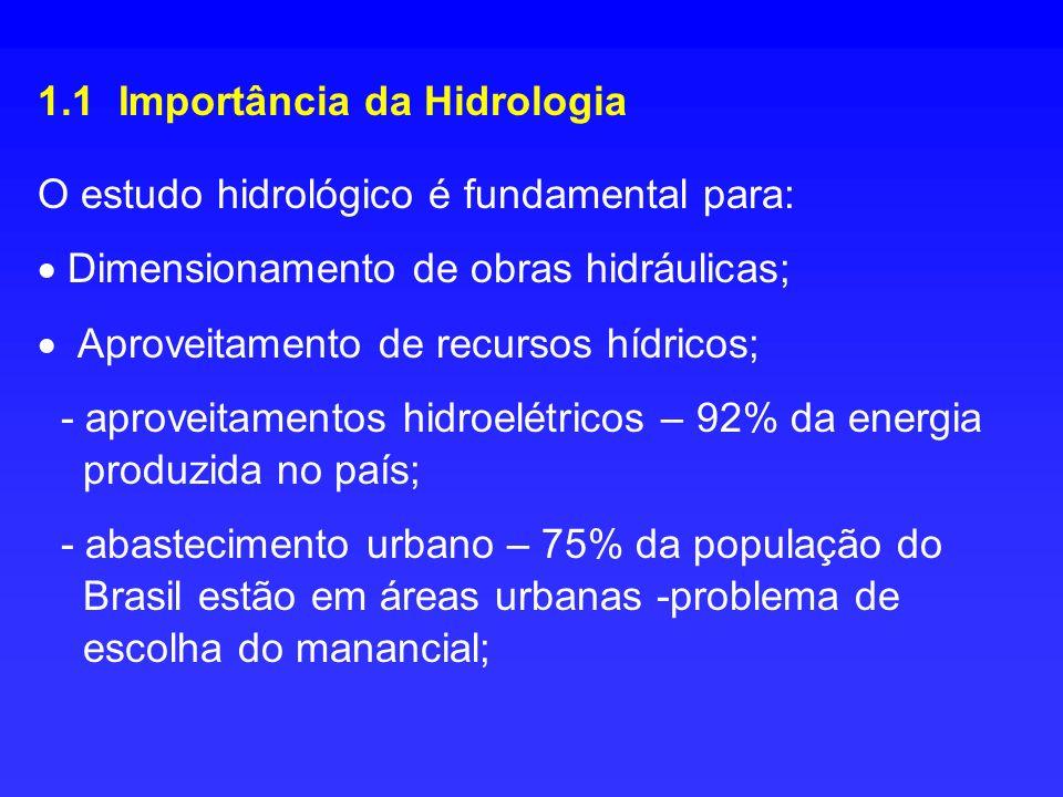 1.1 Importância da Hidrologia