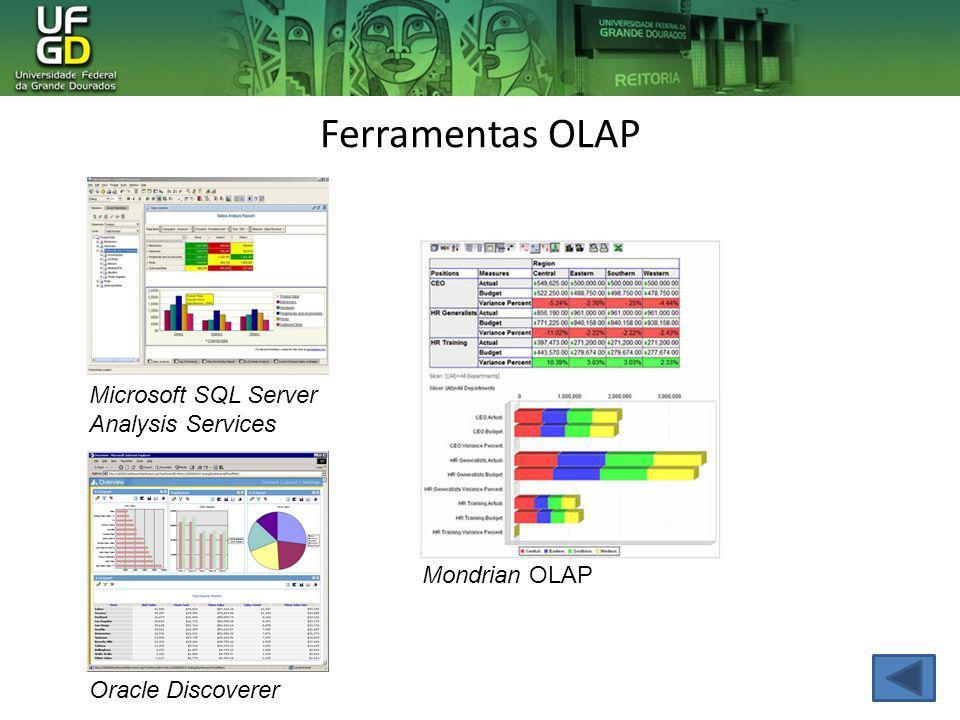 Ferramentas OLAP Microsoft SQL Server Analysis Services Mondrian OLAP