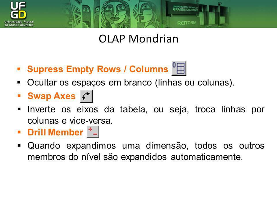 OLAP Mondrian Supress Empty Rows / Columns