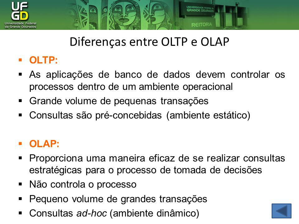 Diferenças entre OLTP e OLAP