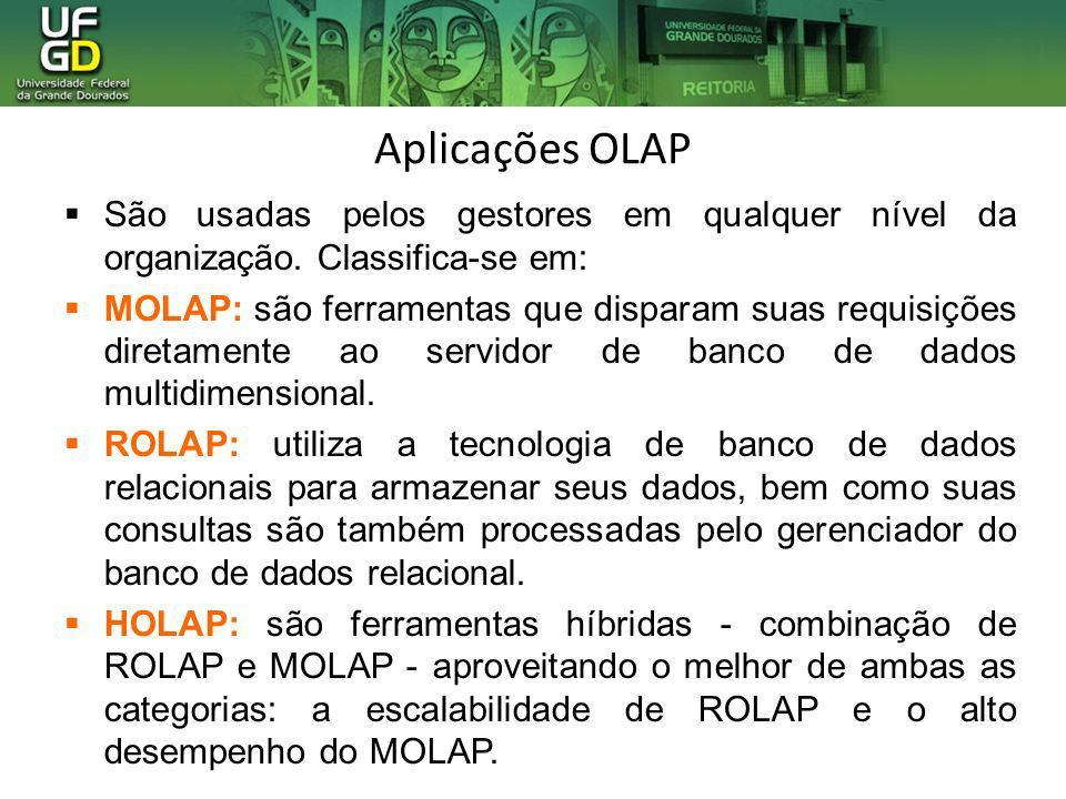 Aplicações OLAP São usadas pelos gestores em qualquer nível da organização. Classifica-se em: