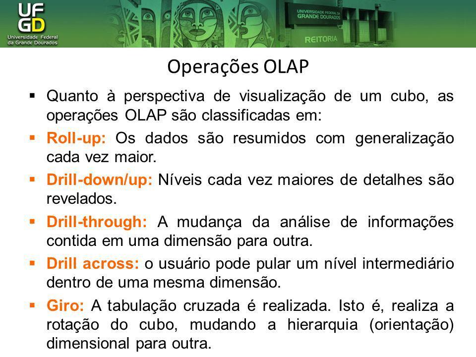 Operações OLAP Quanto à perspectiva de visualização de um cubo, as operações OLAP são classificadas em: