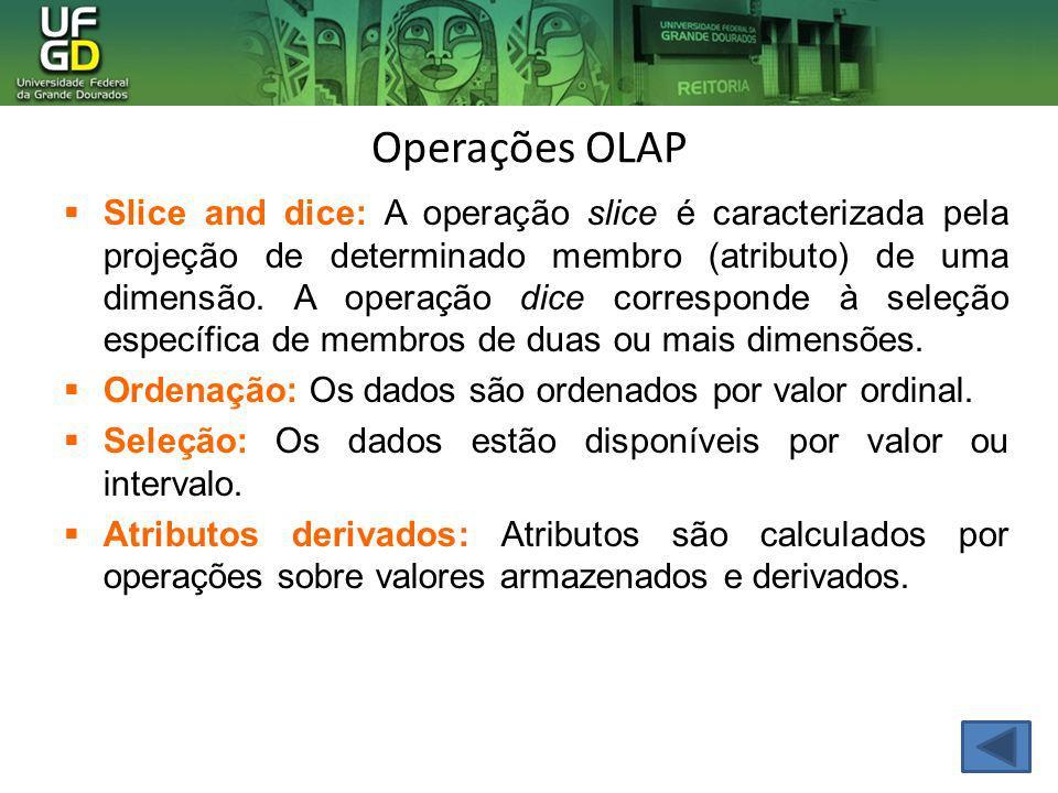 Operações OLAP