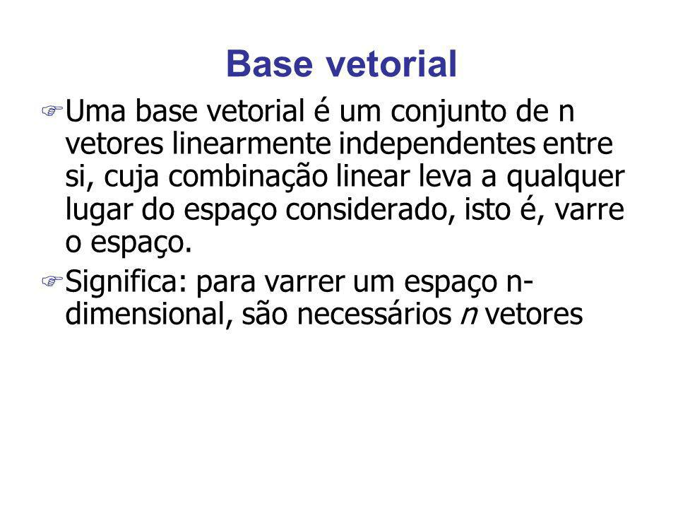 Base vetorial