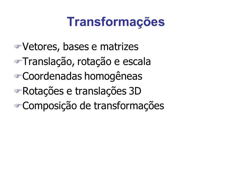 Transformações Vetores, bases e matrizes Translação, rotação e escala