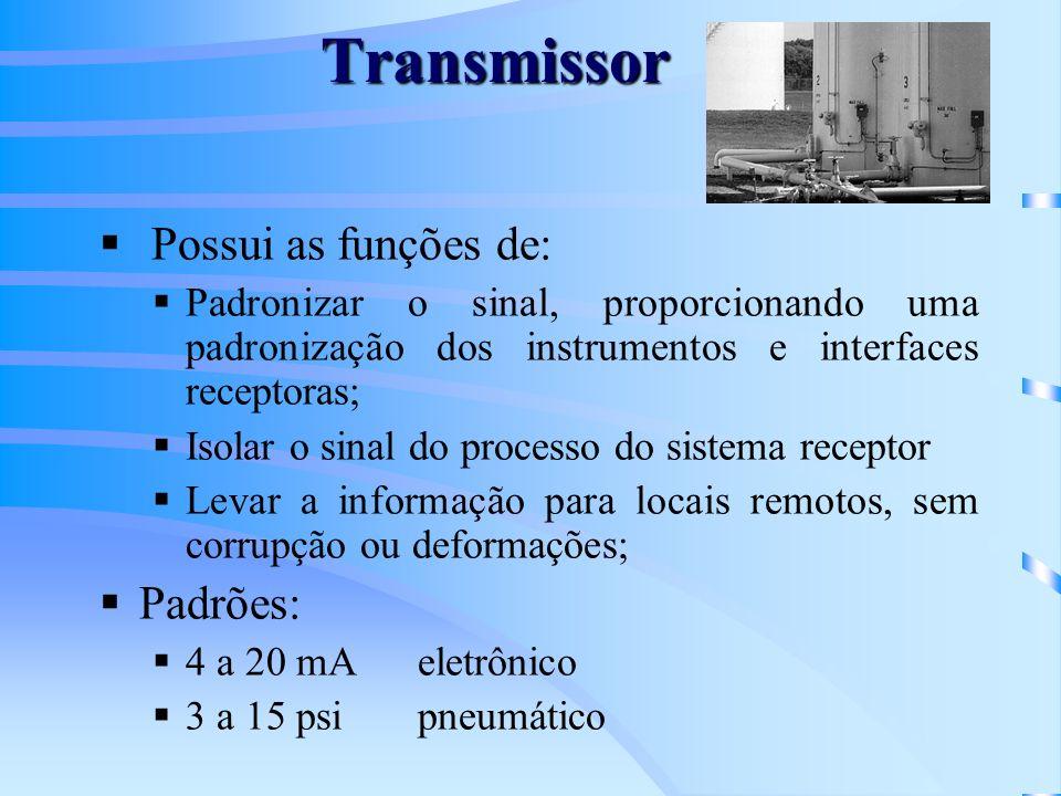 Transmissor Possui as funções de: Padrões: