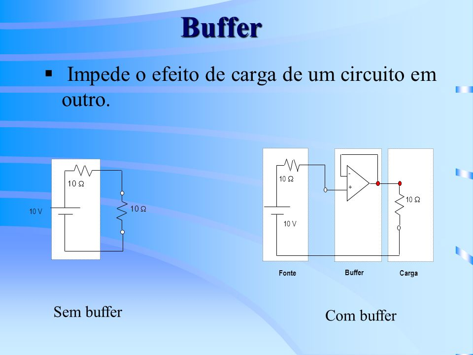 Buffer Impede o efeito de carga de um circuito em outro. Sem buffer