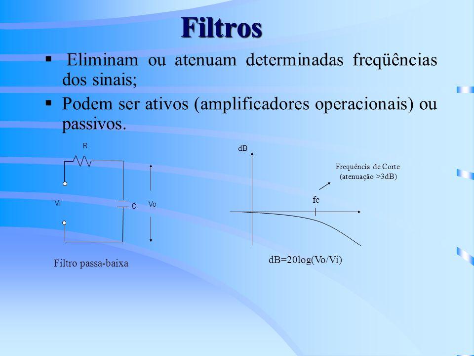 Filtros Eliminam ou atenuam determinadas freqüências dos sinais;