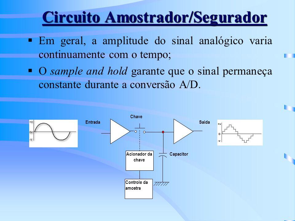 Circuito Amostrador/Segurador