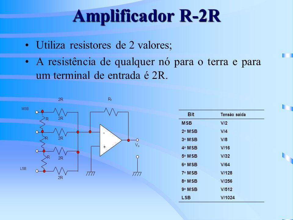 Amplificador R-2R Utiliza resistores de 2 valores;