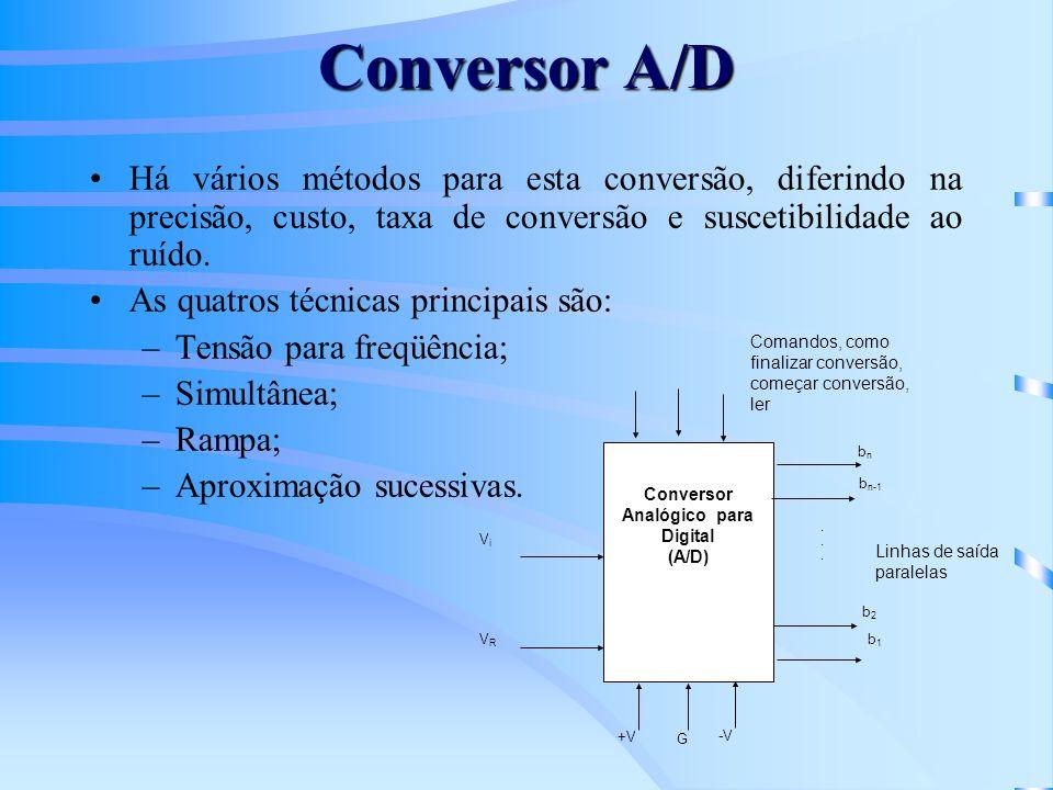 Conversor A/D Há vários métodos para esta conversão, diferindo na precisão, custo, taxa de conversão e suscetibilidade ao ruído.