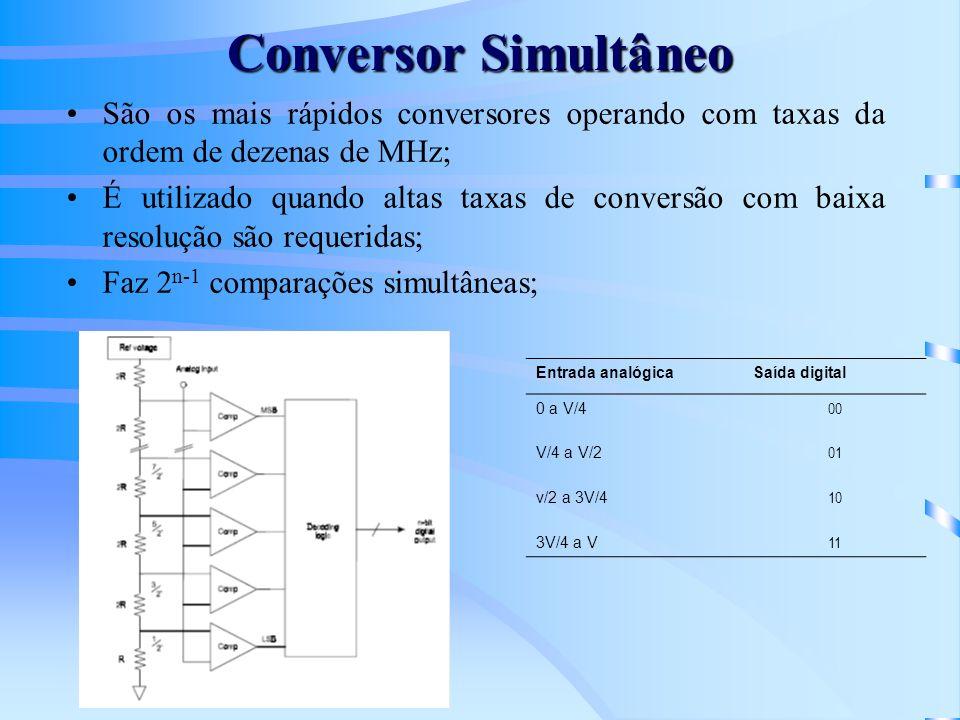 Conversor Simultâneo São os mais rápidos conversores operando com taxas da ordem de dezenas de MHz;