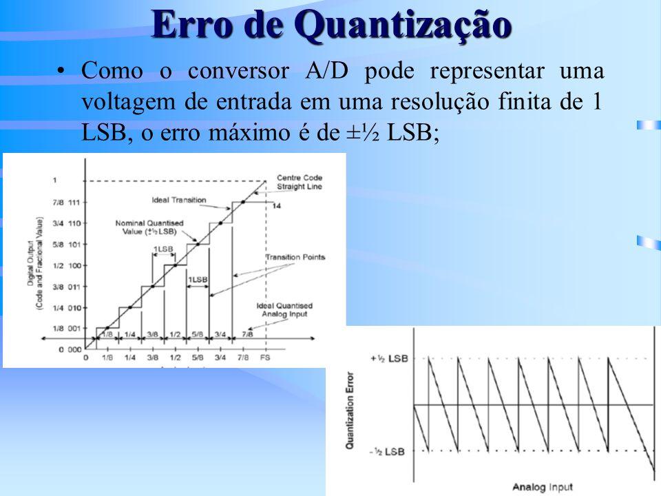 Erro de QuantizaçãoComo o conversor A/D pode representar uma voltagem de entrada em uma resolução finita de 1 LSB, o erro máximo é de ±½ LSB;