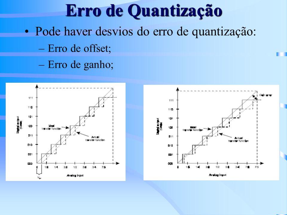 Erro de Quantização Pode haver desvios do erro de quantização: