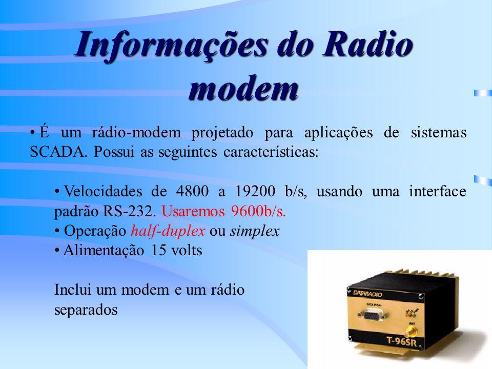 Informações do Radio modem