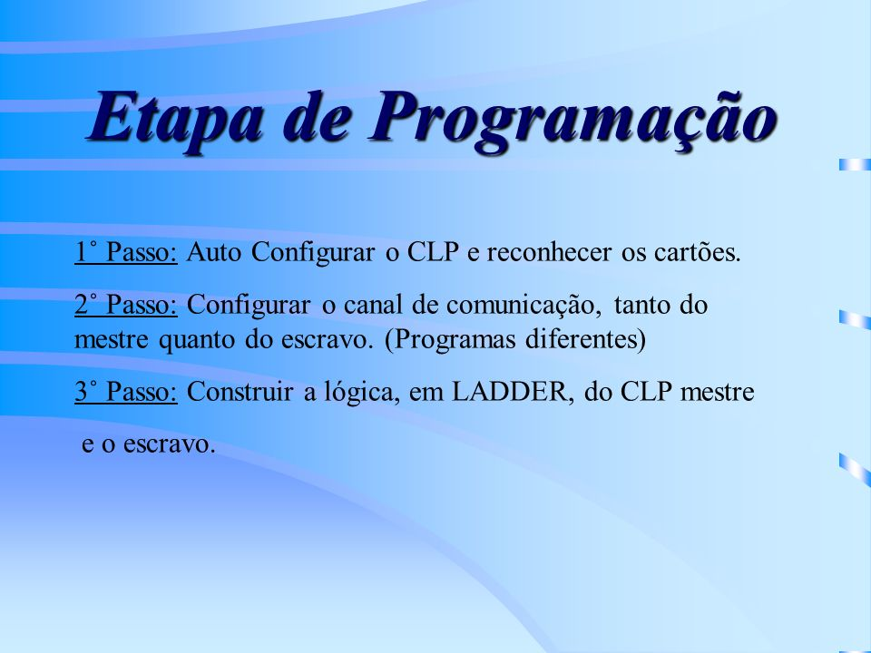 Etapa de Programação 1˚ Passo: Auto Configurar o CLP e reconhecer os cartões.