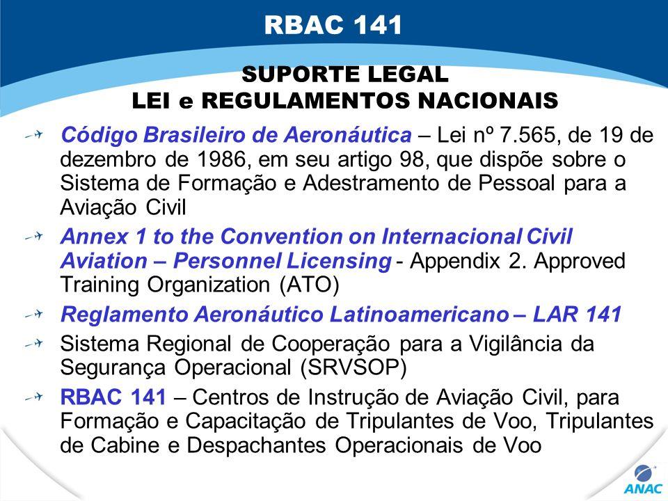 SUPORTE LEGAL LEI e REGULAMENTOS NACIONAIS