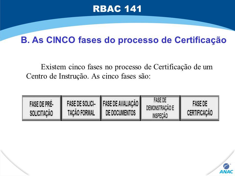 B. As CINCO fases do processo de Certificação