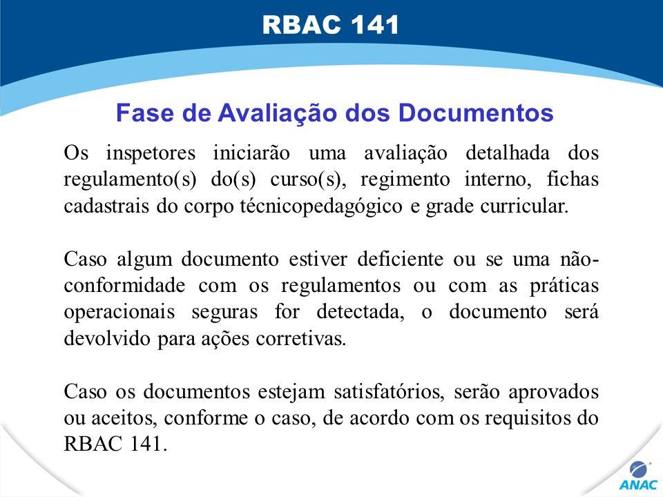 Fase de Avaliação dos Documentos