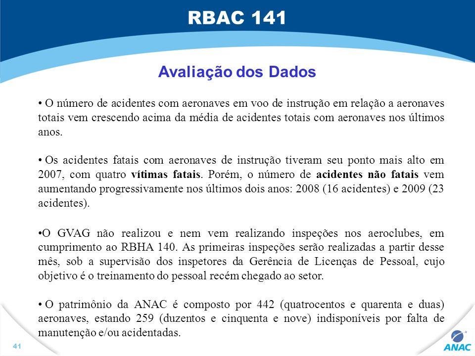 RBAC 141 Avaliação dos Dados