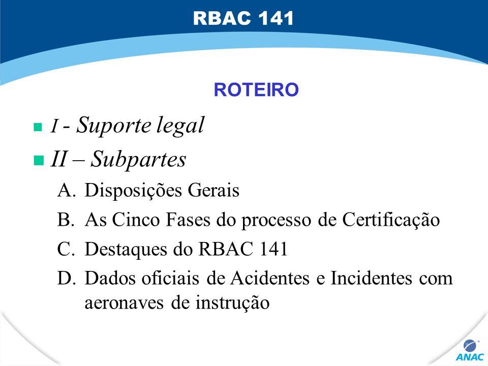 II – Subpartes I - Suporte legal Disposições Gerais