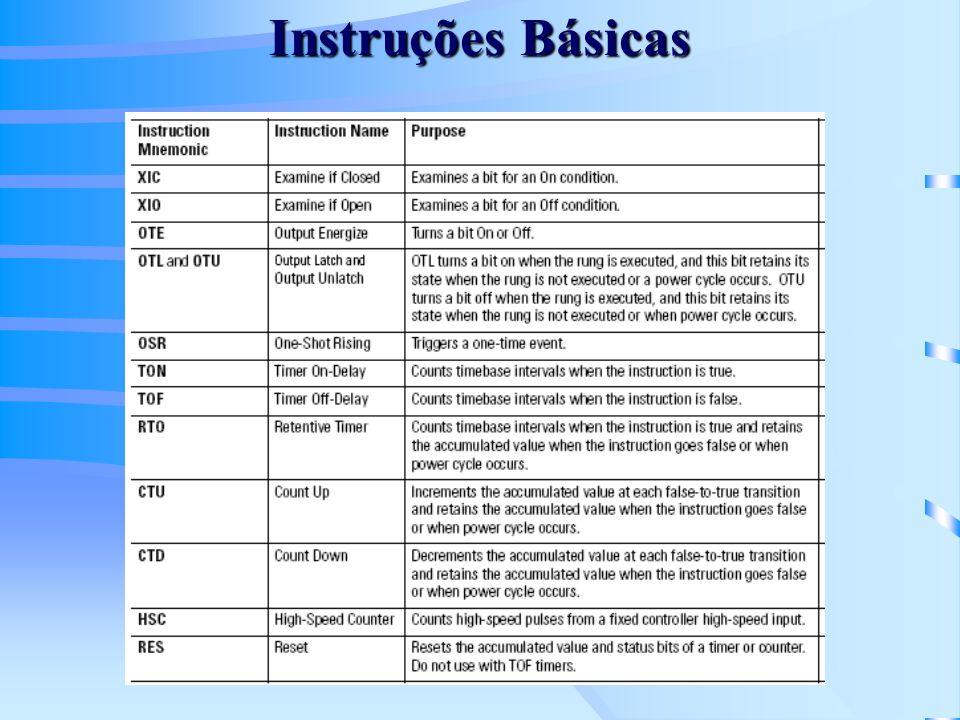 Instruções Básicas