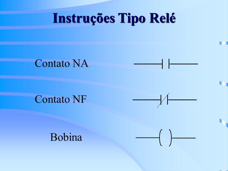 Instruções Tipo Relé Contato NA Contato NF Bobina
