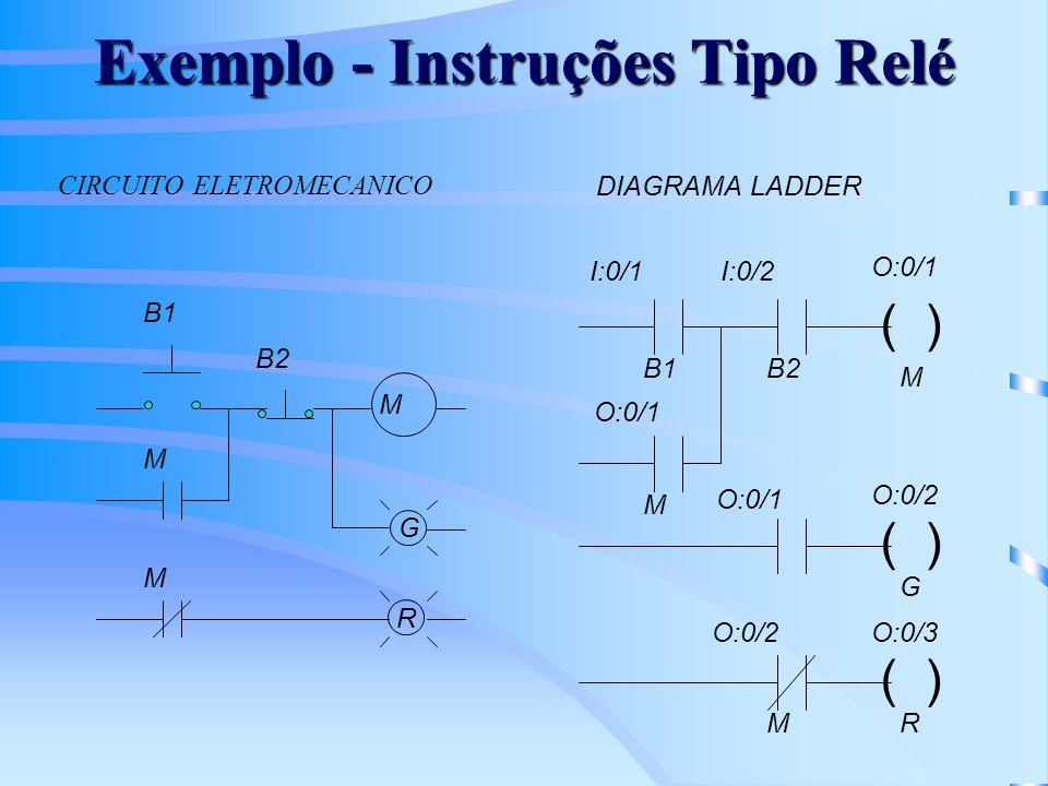 Exemplo - Instruções Tipo Relé