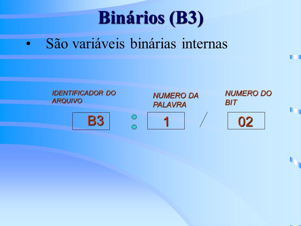 Binários (B3) São variáveis binárias internas B3 1 02 NUMERO DO BIT
