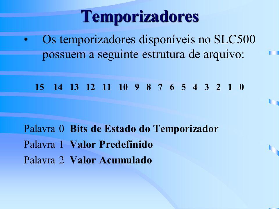 Temporizadores Os temporizadores disponíveis no SLC500 possuem a seguinte estrutura de arquivo: