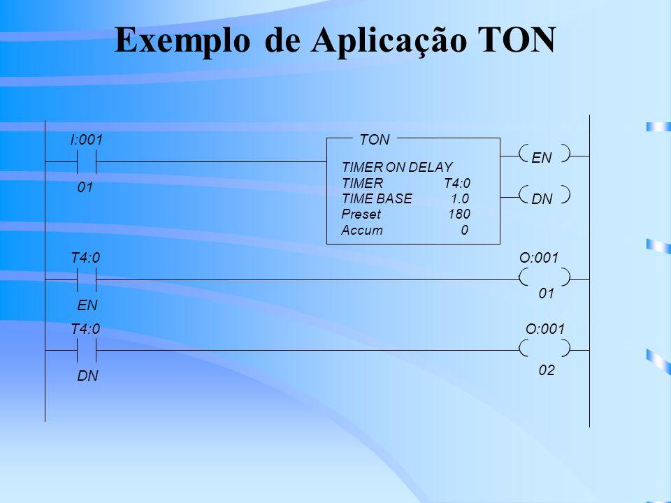 Exemplo de Aplicação TON