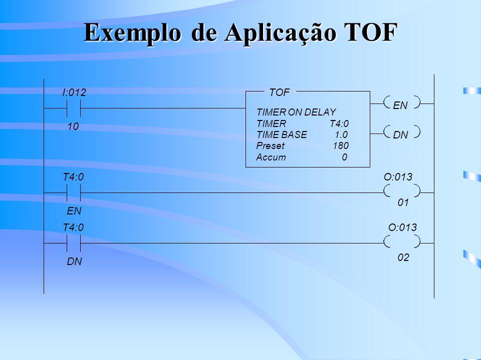 Exemplo de Aplicação TOF