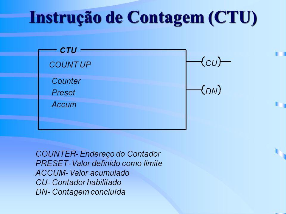 Instrução de Contagem (CTU)