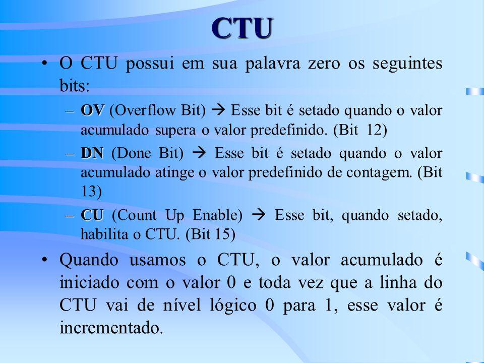 CTU O CTU possui em sua palavra zero os seguintes bits: