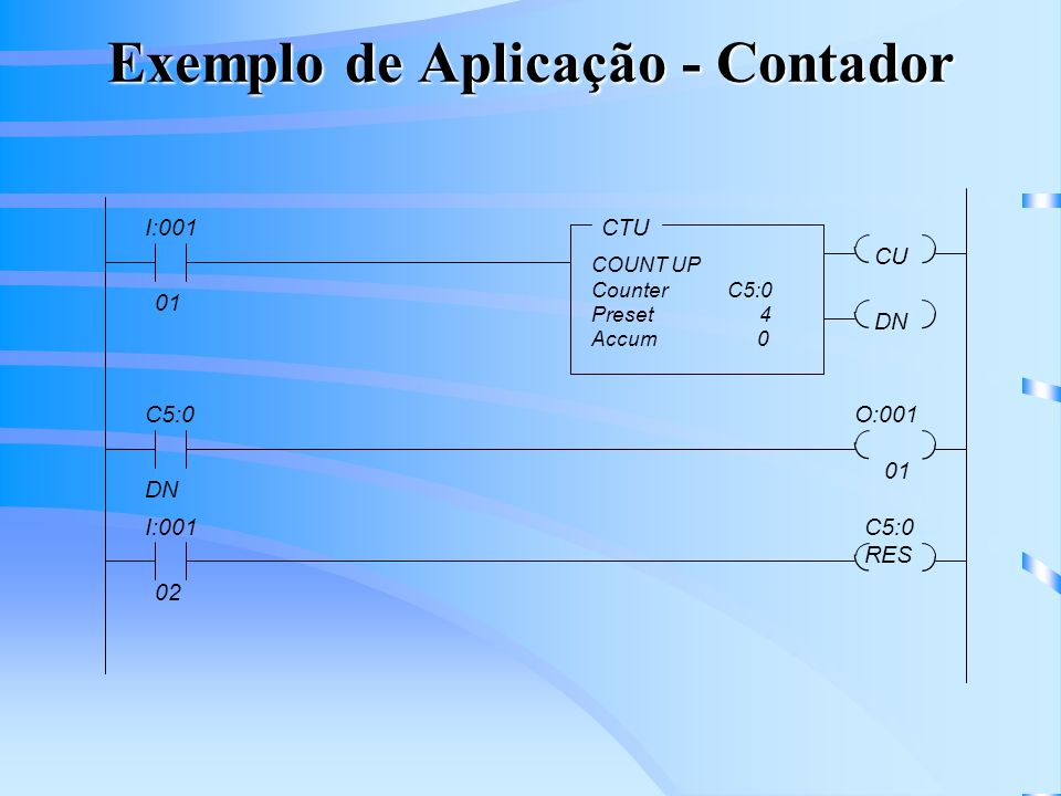 Exemplo de Aplicação - Contador