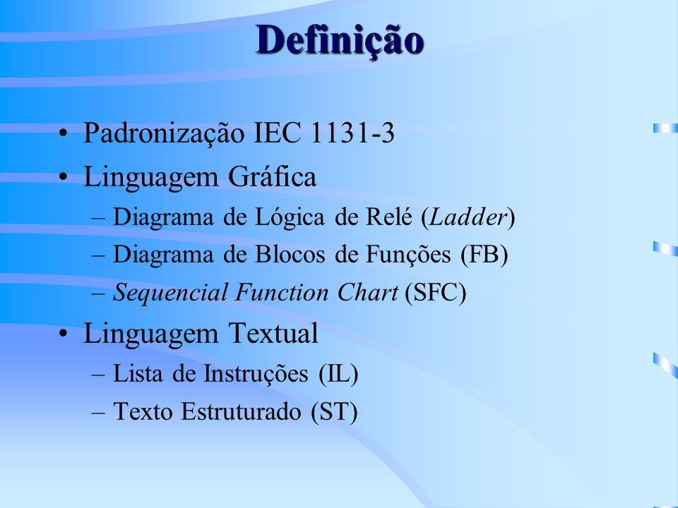 Definição Padronização IEC 1131-3 Linguagem Gráfica Linguagem Textual