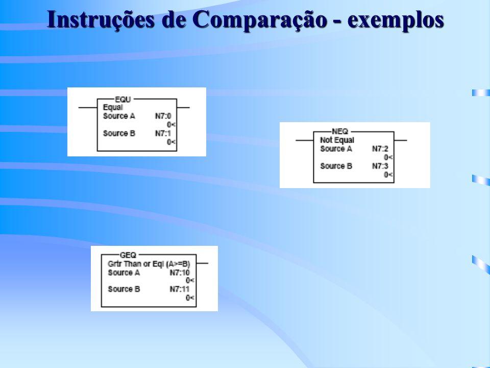 Instruções de Comparação - exemplos