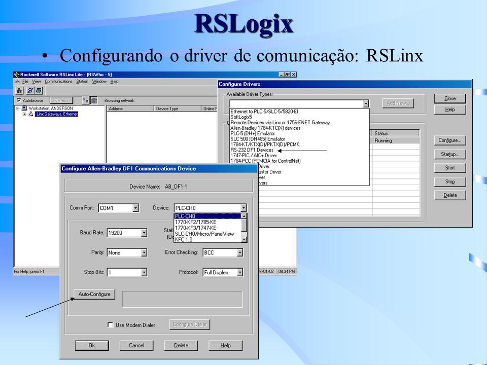 RSLogix Configurando o driver de comunicação: RSLinx