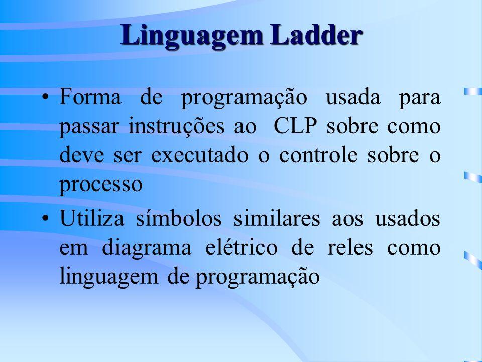Linguagem Ladder Forma de programação usada para passar instruções ao CLP sobre como deve ser executado o controle sobre o processo.