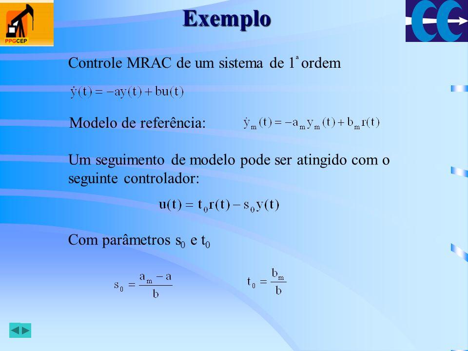 Exemplo Controle MRAC de um sistema de 1ª ordem Modelo de referência: