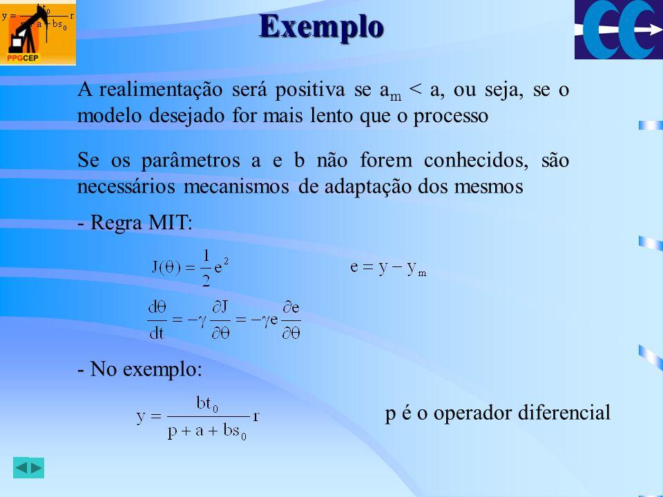 ExemploA realimentação será positiva se am < a, ou seja, se o modelo desejado for mais lento que o processo.