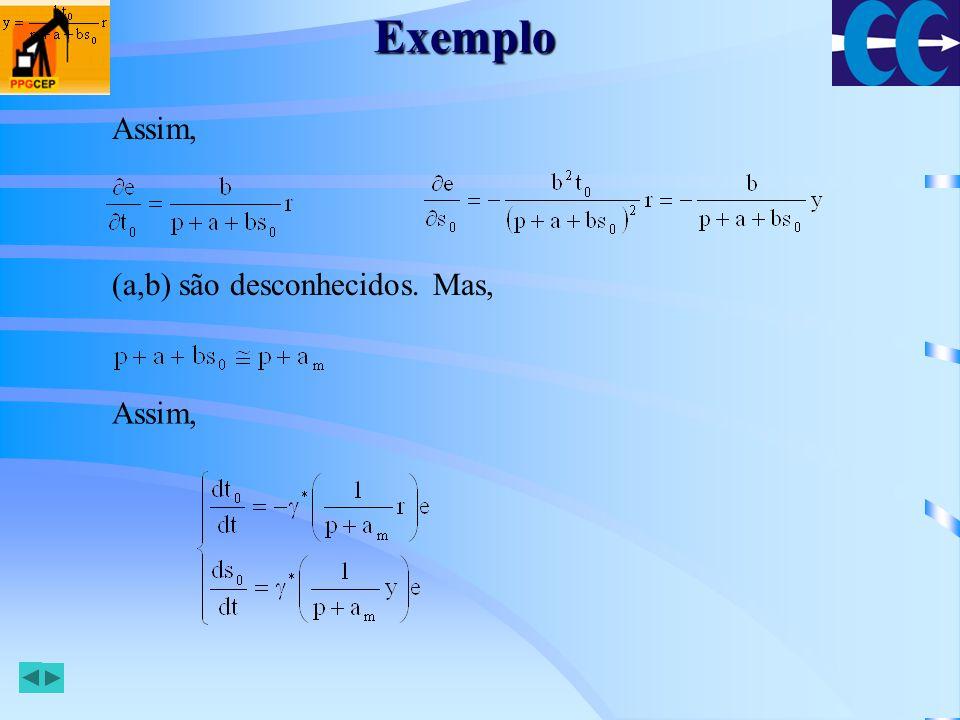 Exemplo Assim, (a,b) são desconhecidos. Mas, Assim,
