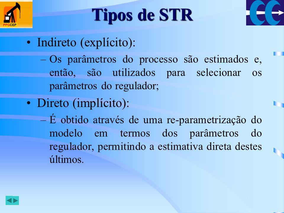 Tipos de STR Indireto (explícito): Direto (implícito):