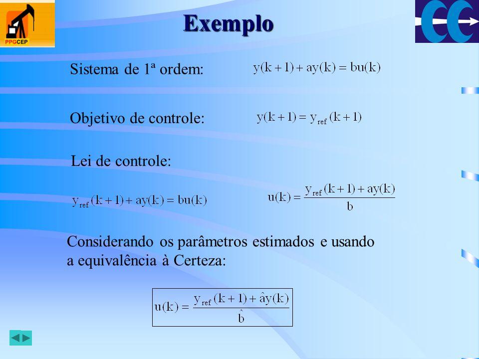 Exemplo Sistema de 1ª ordem: Objetivo de controle: Lei de controle:
