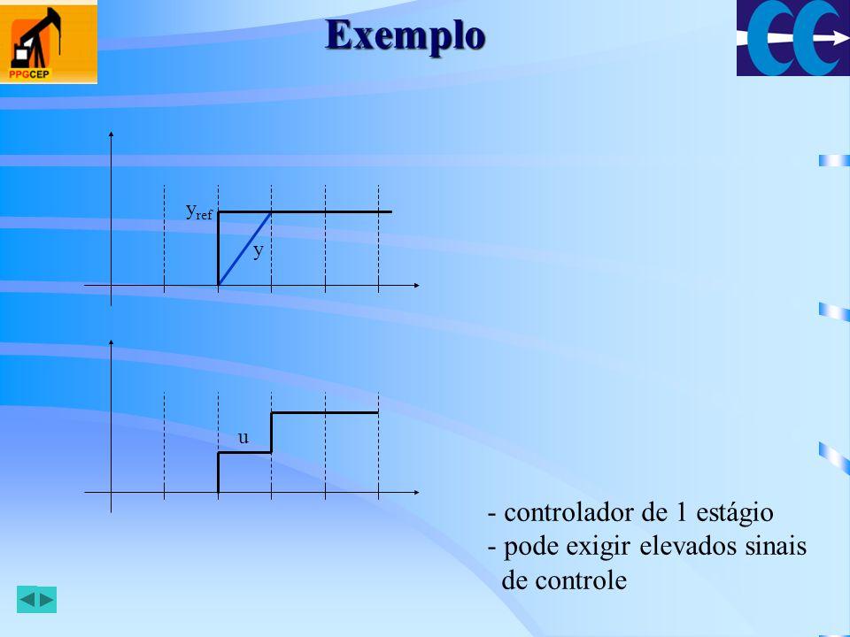 Exemplo controlador de 1 estágio pode exigir elevados sinais
