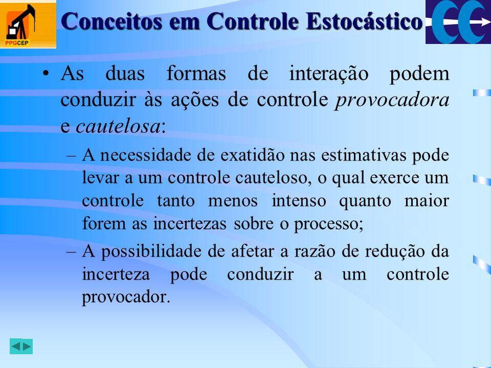 Conceitos em Controle Estocástico