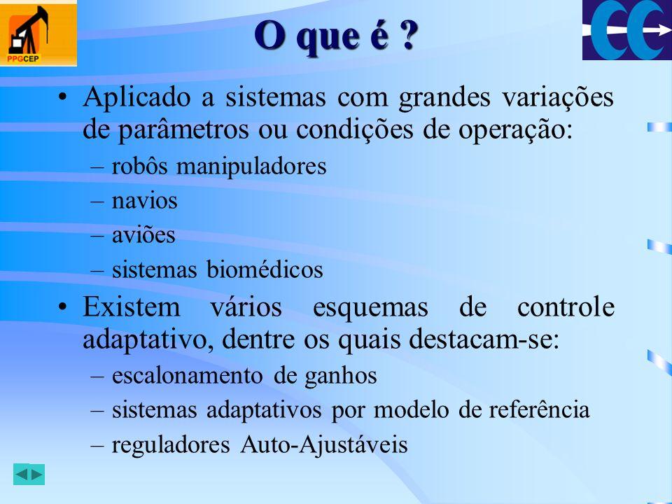 O que é Aplicado a sistemas com grandes variações de parâmetros ou condições de operação: robôs manipuladores.